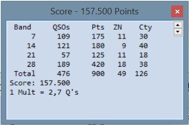 cqww cw score476